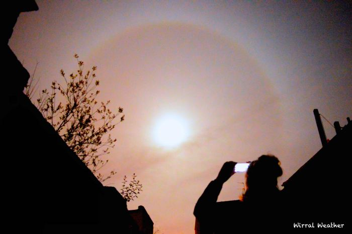 Supermoon Halo