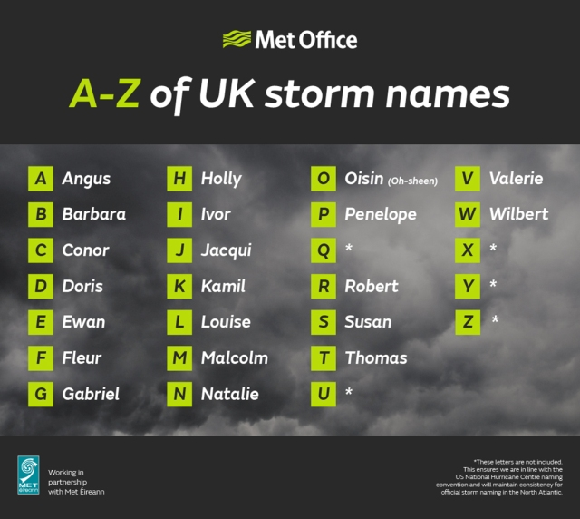 Name our storms